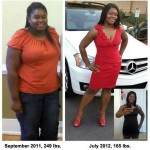 Congrats to Sandra on Losing 87.5 Pounds