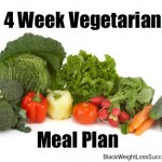 Tips for Starting a Vegetarian Meal Plan