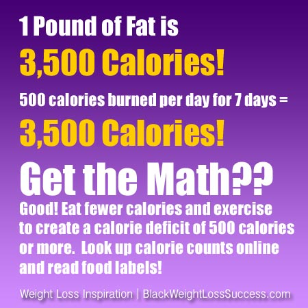 Fact 1 Pound Of Fat Equals 3 500 Calories Black Weight
