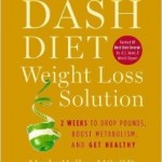 Diet Plan Review: Can the Dash Diet Help Lower Blood Pressure?
