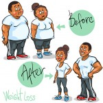 4 Photo Tools for Documenting Your Weight Loss Transformation