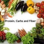 Simple Formula for Fat Loss: Protein, Carbs and Fiber