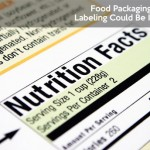 Food Packaging and Labeling Could Be Incorrect